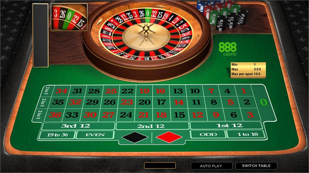 Dasar-dasar Memainkan Roulette